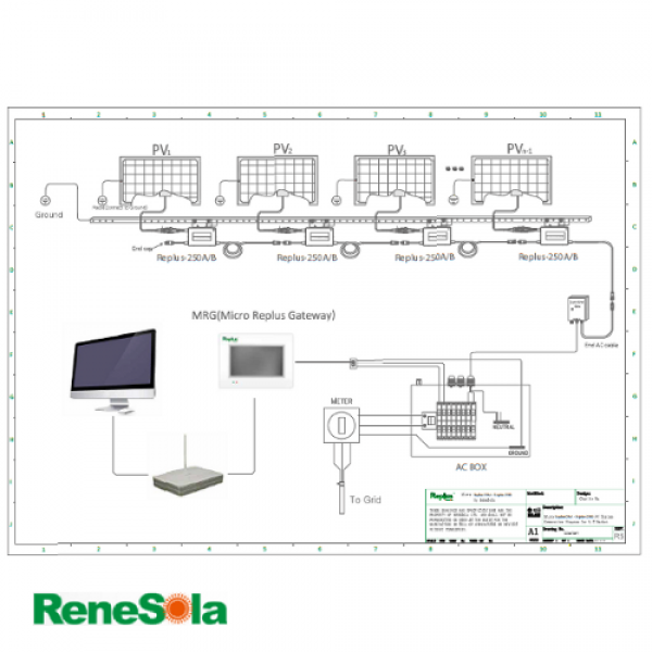 Micro 250_2 600x600 renesola micro replus 200 micro inverter  at gsmx.co